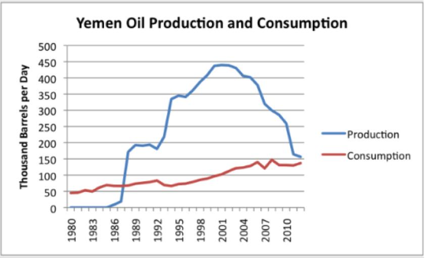 yemen_oil